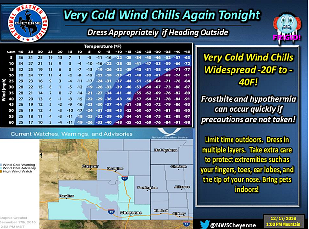 National Weather Service Cheyenne via Facebook